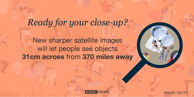 New sharper satellite images will let people see objects 31cm across from 370 miles