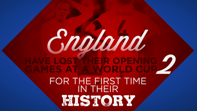 World Cup in numbers - day eight