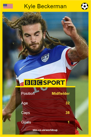 Kyle Beckerman graphic