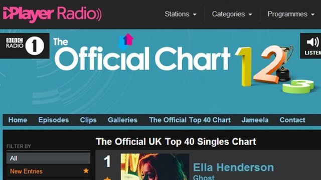 The BBC's Rebecca Jones talks to the Official Charts Company's Martin Talbot