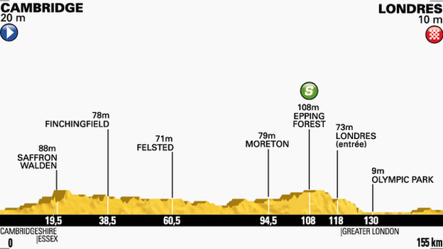 tour de france stage guide