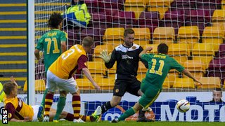 Ivelin Popov grabbed a goal as Kuban Kransador secured a 2-0 win at Fir Park in Europa League qualifying last season