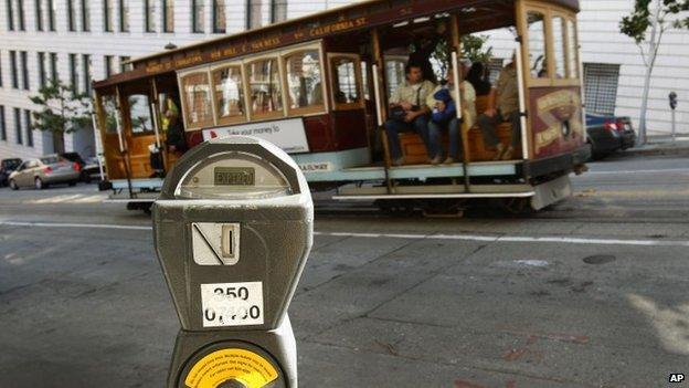 Parking meter in San Francisco