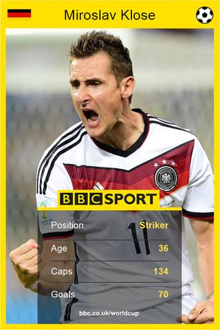 Germany striker Miroslav Klose
