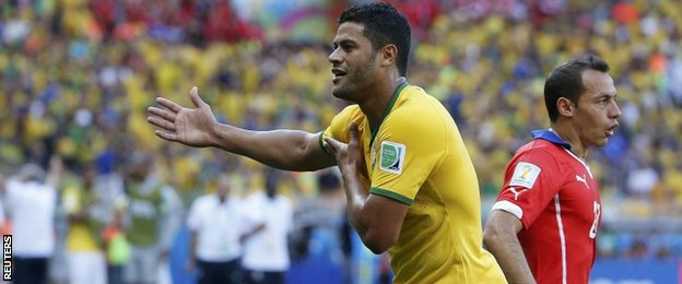 Brazil's Hulk
