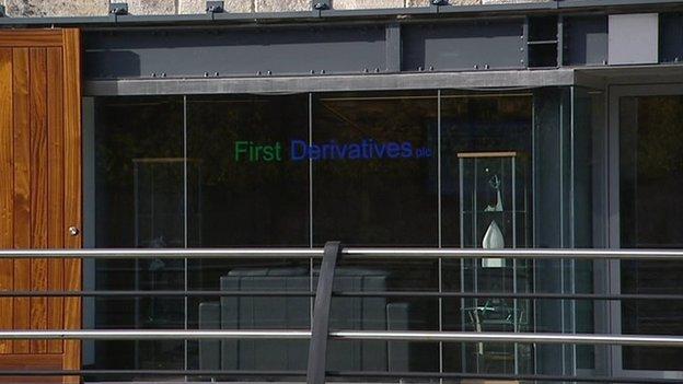 First Derivatives