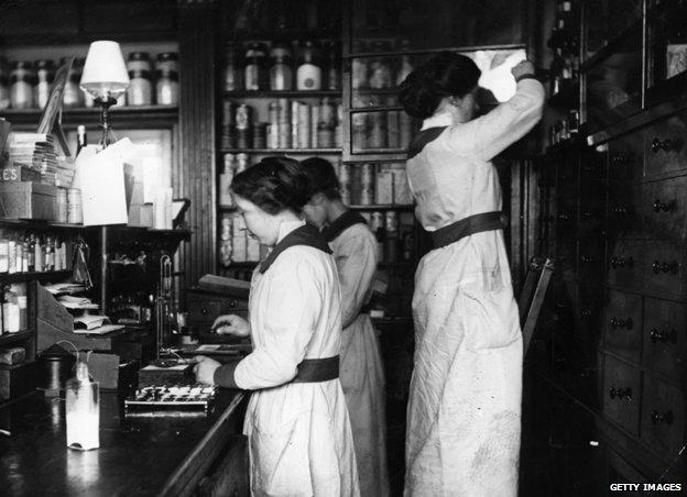 Women pharmacists, c. 1900