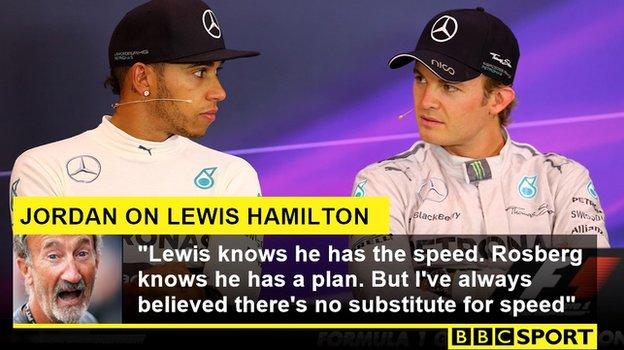 Lewis Hamitlon and Nico Rosberg
