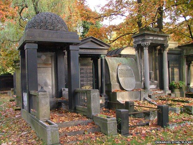 Memorials in Brno's Jewish cemetery