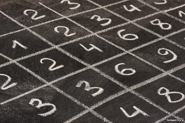 Times tables on a blackboard