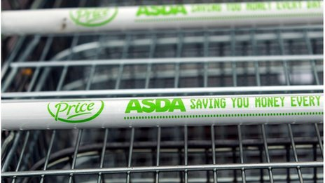 asda market structure What buyers can learn from asda on adapting to a changing market  new  market conditions the same structure that allowed them [asda] to.