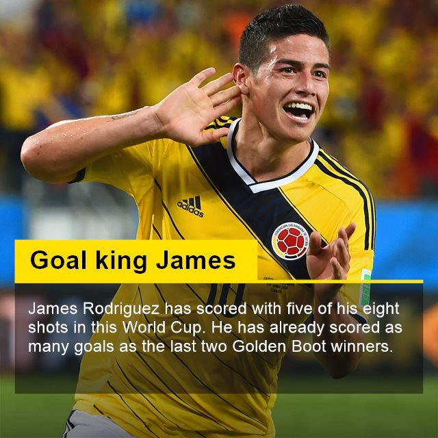 James Rodriguez stat