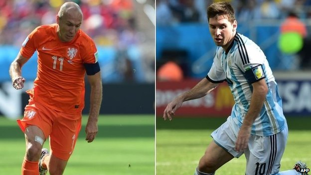 Arjen Robben and Lionel Messi