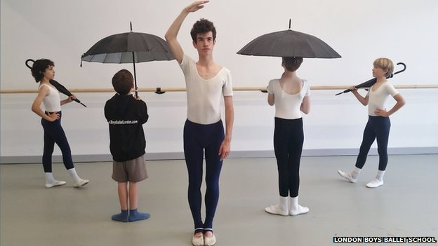 London Boys Ballet School