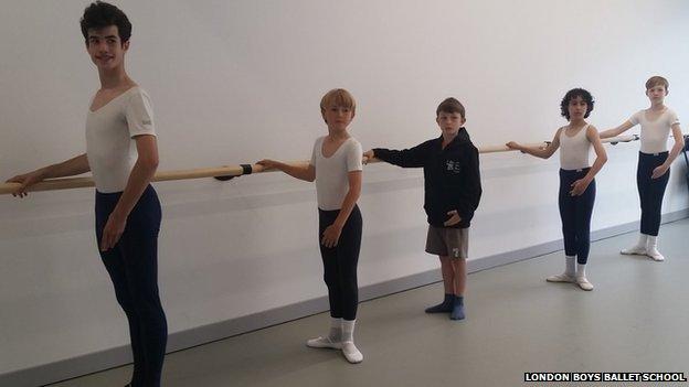 london boys ballet school