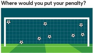 Where would you put your penalty?