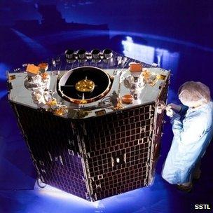 Imaging satellites