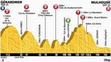 Tour de France stage nine profile