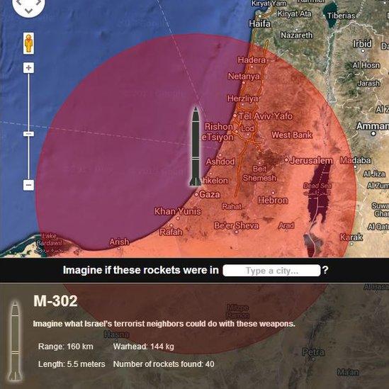 IDF app