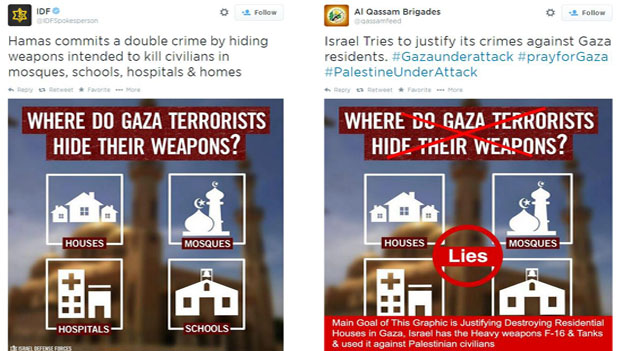 Hamas and IDF tweet of graphic