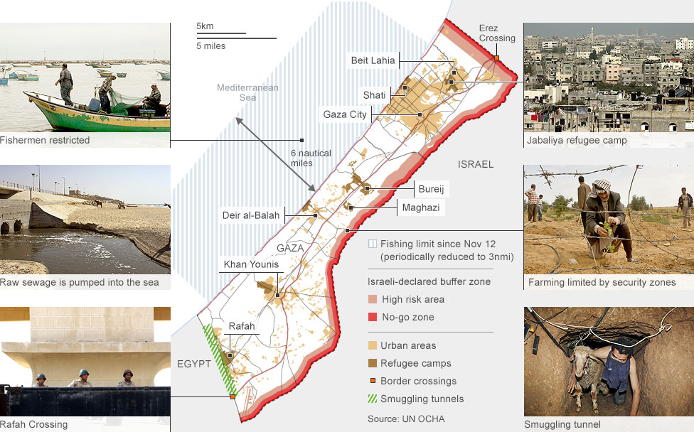 Map: Life in Gaza