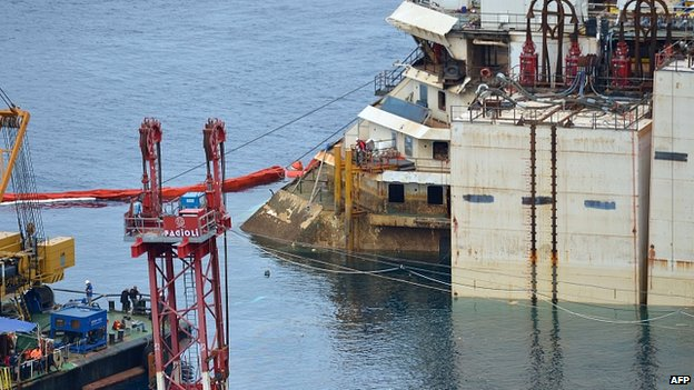 Water marks on the caissons connected to the Costa Concordia. 14 July 2014