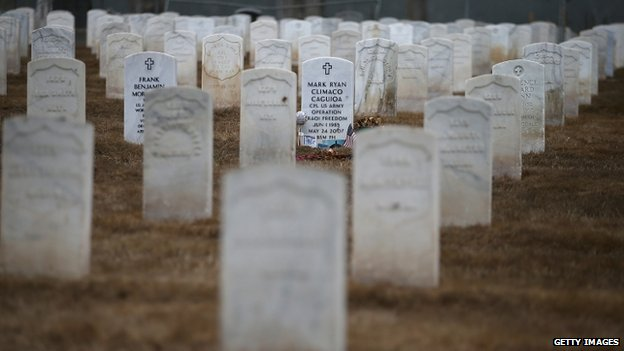 Headstones surrounded by dead grass at the Presidio National Cemetery  in San Francisco (15 July 2014)