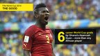 Graphic showing the number of career World Cup goals (six) scored by Ghana's Asamoah Gyan