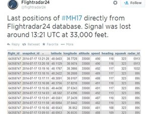 Screen grab of Flightradar tweet