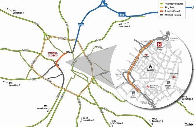 Map of closures