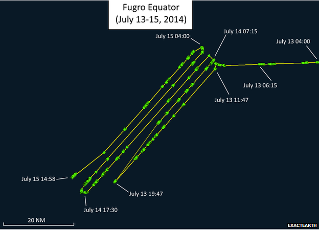 Fugro Equator tracks