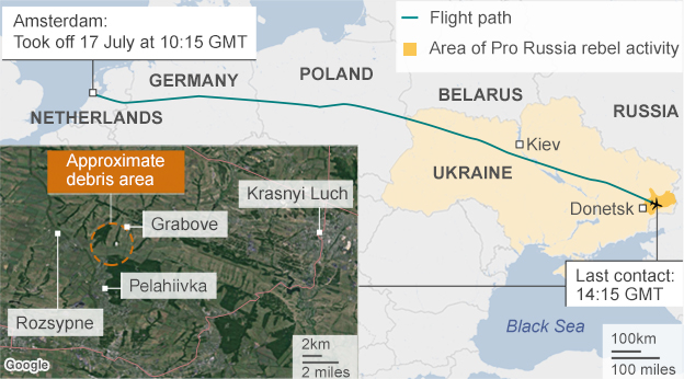 Fatal flight path of Flight MH17