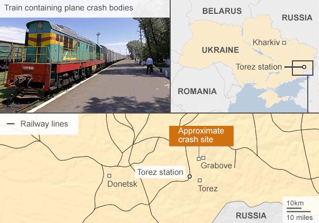 Map of train location