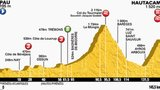 Tour de France stage 18 profile