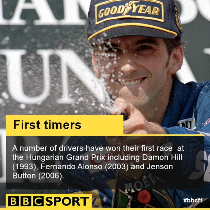 Damon Hill wins the Hungarian GP in 1993