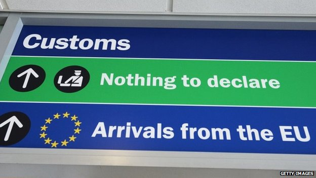 Immigration and border control signs at airport