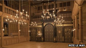 Indoor theatre, the Globe