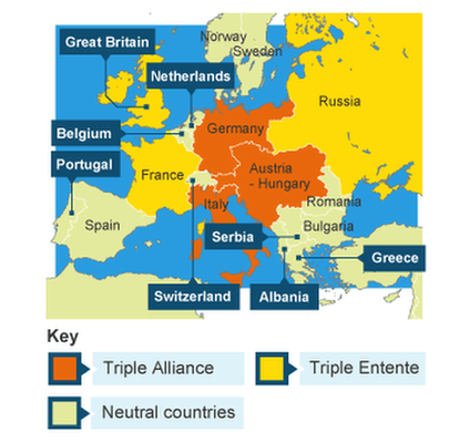Map of  Triple Alliance and Triple Entente
