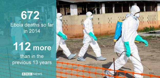 Liberia has suspended all football activities in an effort to control the spread of the deadly Ebola virus.