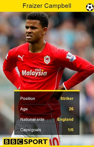 Fraizer Campbell fact