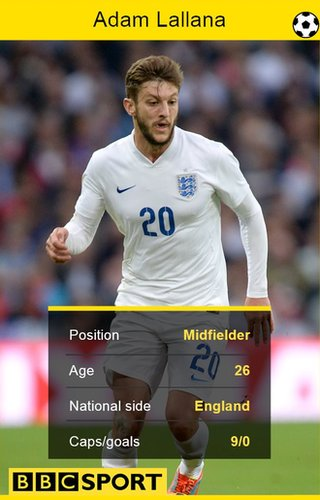 Adam Lallana fact