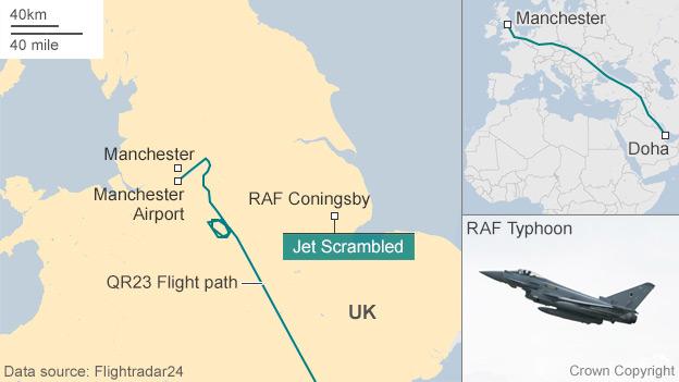 Plane flight route
