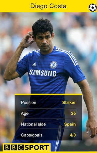 Diego Costa stat
