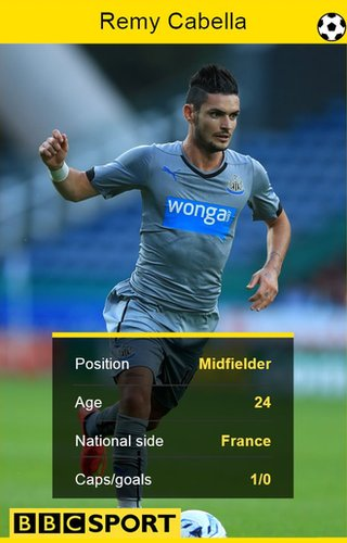 Remy Cabella stat