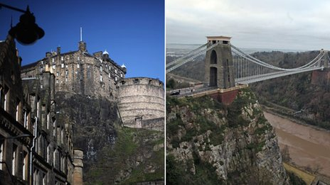 Edinburgh Castle and Clifton Suspension Bridge