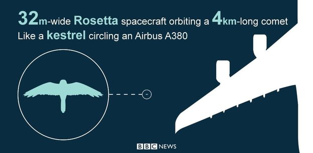 Rosetta spacecraft graphic