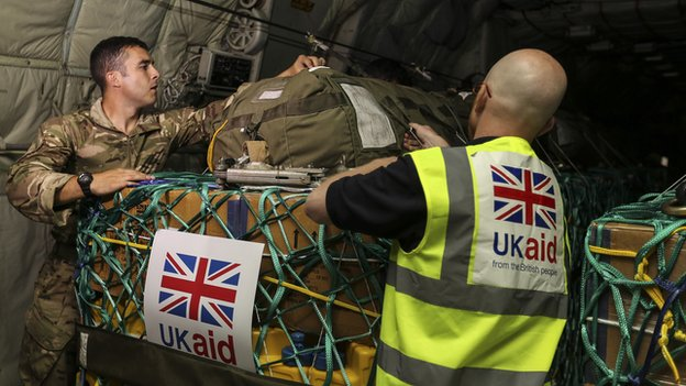Aid is loaded on to an aircraft