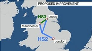 Plan showing proposed HS3 rail link-linking up the two arms of HS2