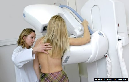 Woman undergoing mammogram
