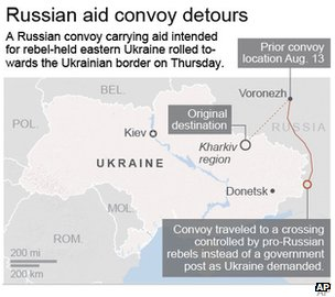 Map of convoy route